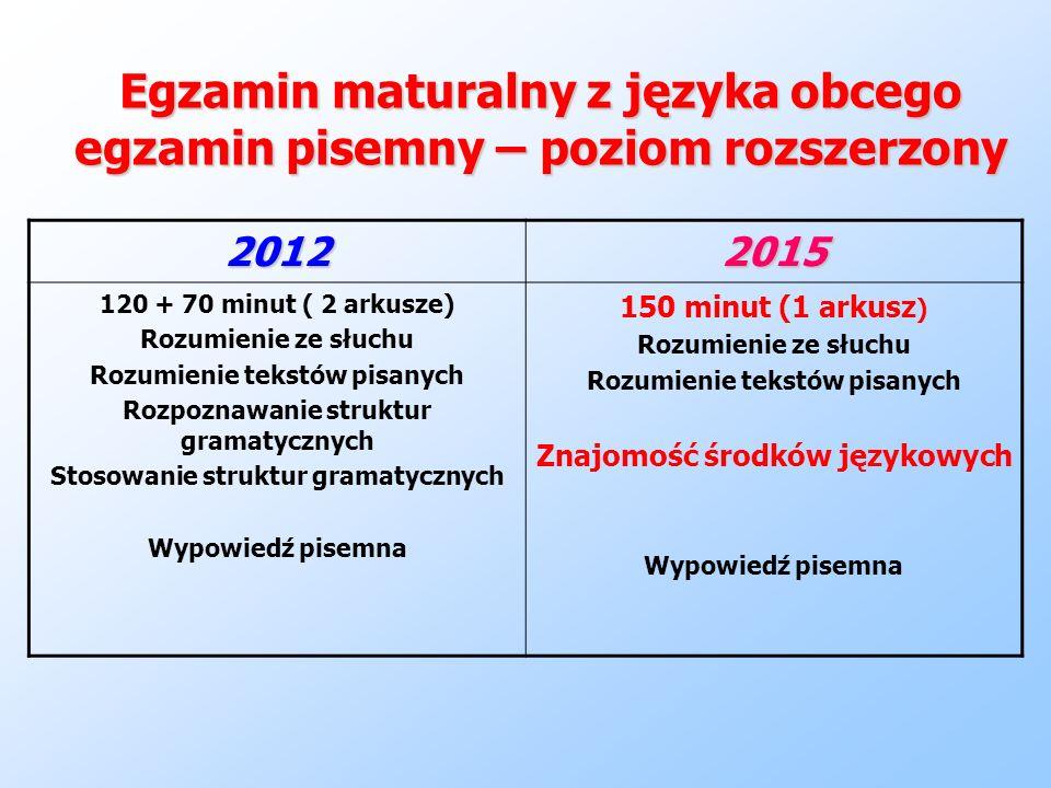 Egzamin maturalny z języka obcego egzamin pisemny – poziom rozszerzony 20122015 120 + 70 minut ( 2 arkusze) Rozumienie ze słuchu Rozumienie tekstów pi