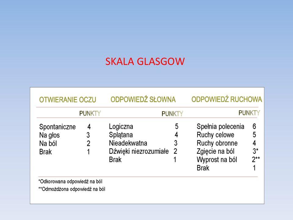 SKALA GLASGOW