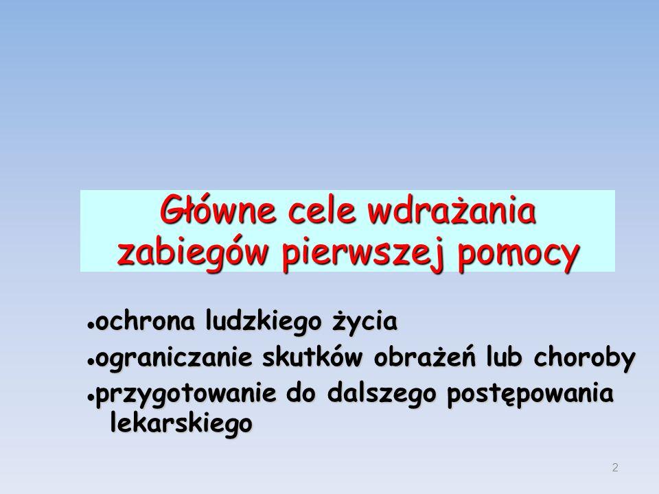 PRAWIDŁOWA CZĘSTOŚĆ PRACY SERCA Noworodki120-160 6 mc.