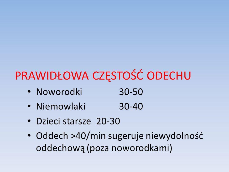 PRAWIDŁOWA CZĘSTOŚĆ ODECHU Noworodki30-50 Niemowlaki30-40 Dzieci starsze20-30 Oddech >40/min sugeruje niewydolność oddechową (poza noworodkami)