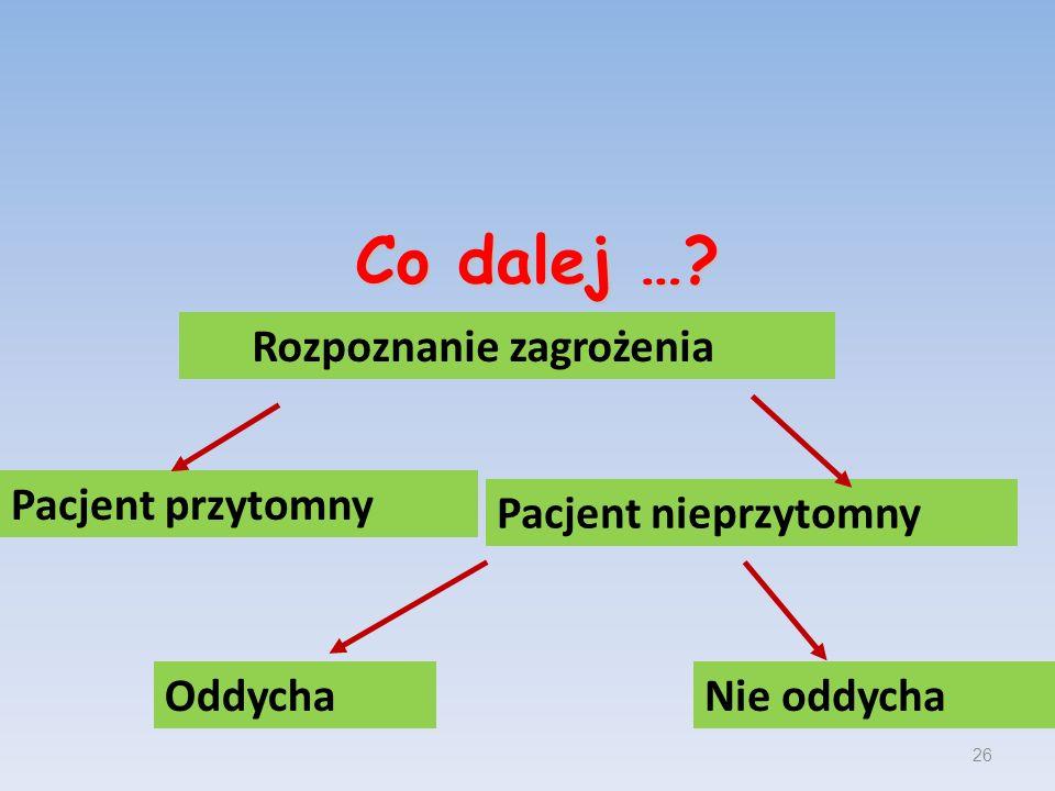 Co dalej …? 26 Rozpoznanie zagrożenia Pacjent przytomny Pacjent nieprzytomny OddychaNie oddycha