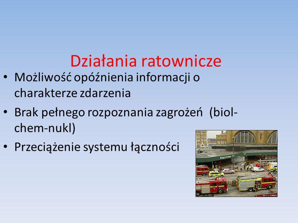 Działania ratownicze Możliwość opóźnienia informacji o charakterze zdarzenia Brak pełnego rozpoznania zagrożeń (biol- chem-nukl) Przeciążenie systemu