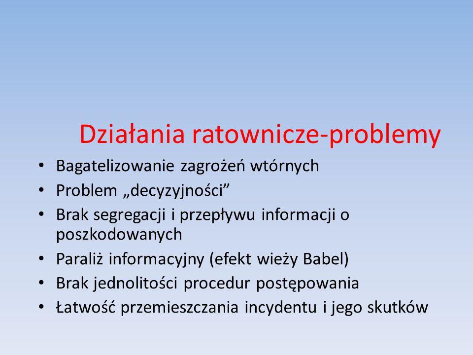 Działania ratownicze-problemy Bagatelizowanie zagrożeń wtórnych Problem decyzyjności Brak segregacji i przepływu informacji o poszkodowanych Paraliż i