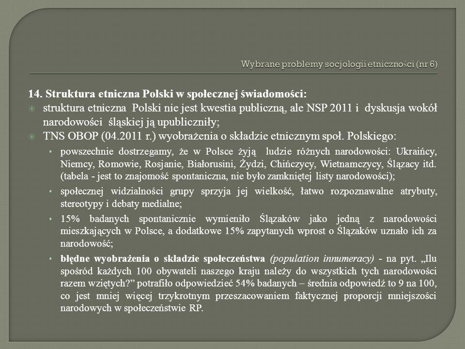 14. Struktura etniczna Polski w społecznej świadomości: struktura etniczna Polski nie jest kwestia publiczną, ale NSP 2011 i dyskusja wokół narodowośc