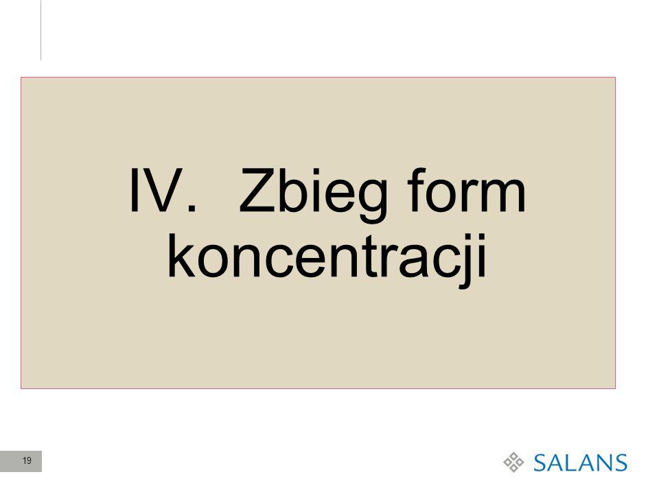 19 IV.Zbieg form koncentracji