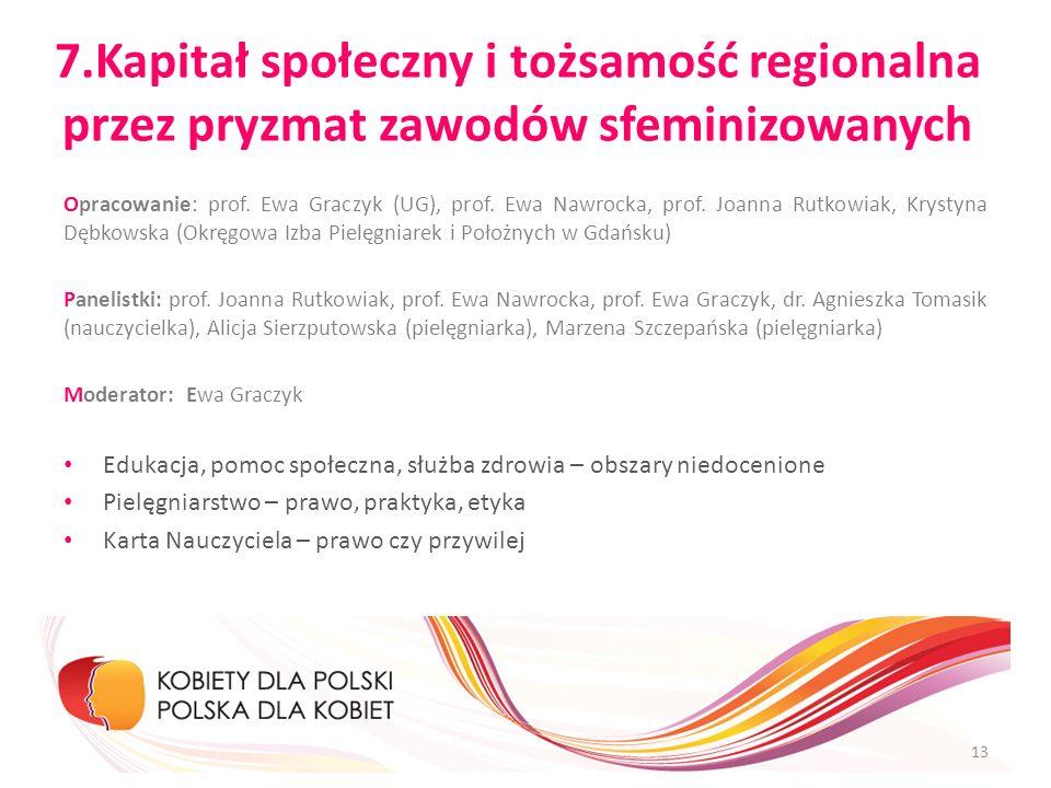 7.Kapitał społeczny i tożsamość regionalna przez pryzmat zawodów sfeminizowanych Opracowanie: prof. Ewa Graczyk (UG), prof. Ewa Nawrocka, prof. Joanna