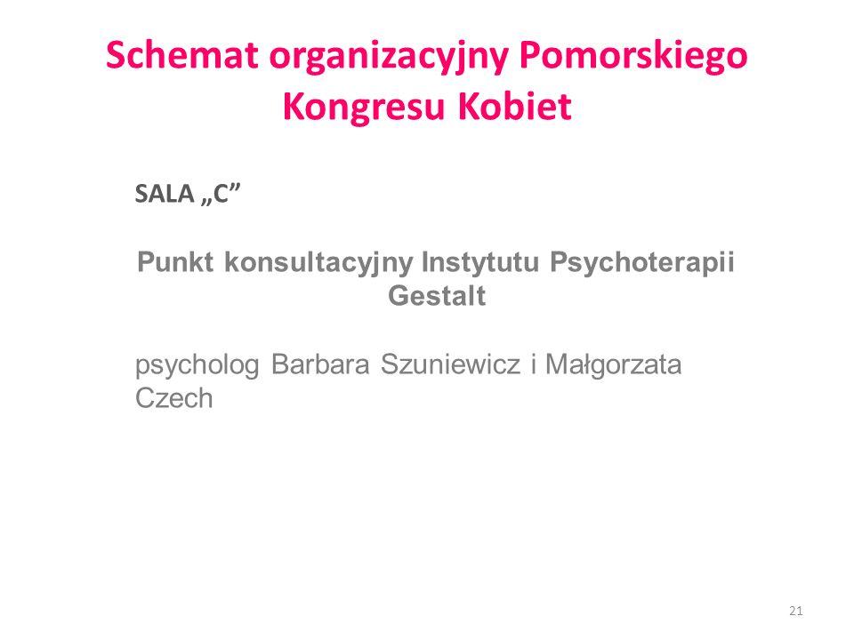 Schemat organizacyjny Pomorskiego Kongresu Kobiet SALA C Punkt konsultacyjny Instytutu Psychoterapii Gestalt psycholog Barbara Szuniewicz i Małgorzata