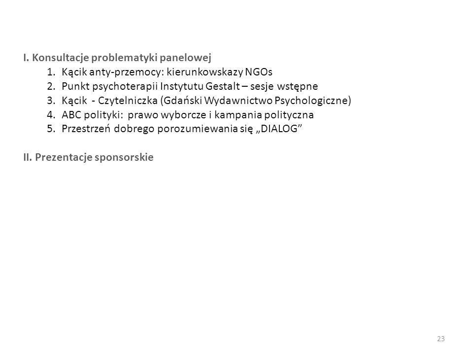 I. Konsultacje problematyki panelowej 1.Kącik anty-przemocy: kierunkowskazy NGOs 2.Punkt psychoterapii Instytutu Gestalt – sesje wstępne 3.Kącik - Czy