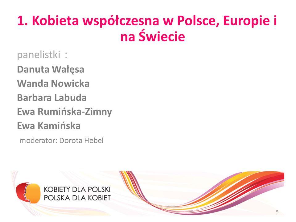 1. Kobieta współczesna w Polsce, Europie i na Świecie panelistki : Danuta Wałęsa Wanda Nowicka Barbara Labuda Ewa Rumińska-Zimny Ewa Kamińska moderato