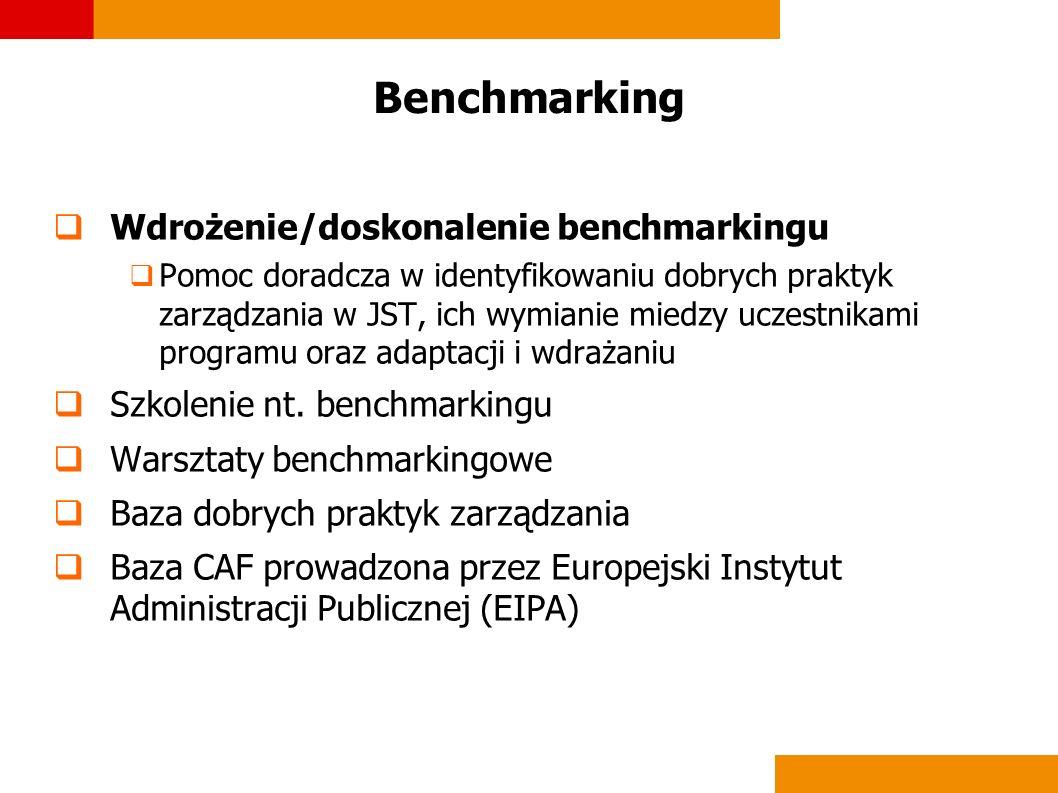 Benchmarking Wdrożenie/doskonalenie benchmarkingu Pomoc doradcza w identyfikowaniu dobrych praktyk zarządzania w JST, ich wymianie miedzy uczestnikami