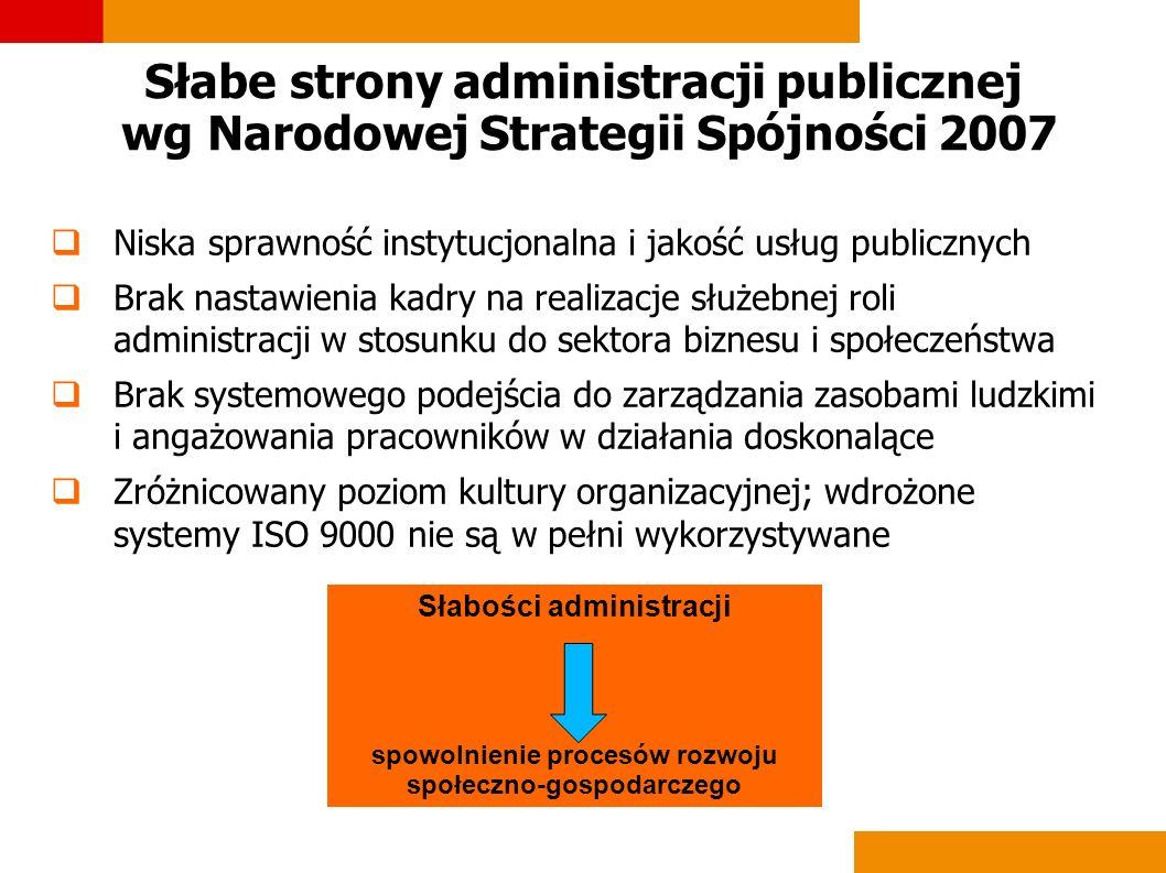 Słabe strony administracji publicznej wg Narodowej Strategii Spójności 2007 Niska sprawność instytucjonalna i jakość usług publicznych Brak nastawieni