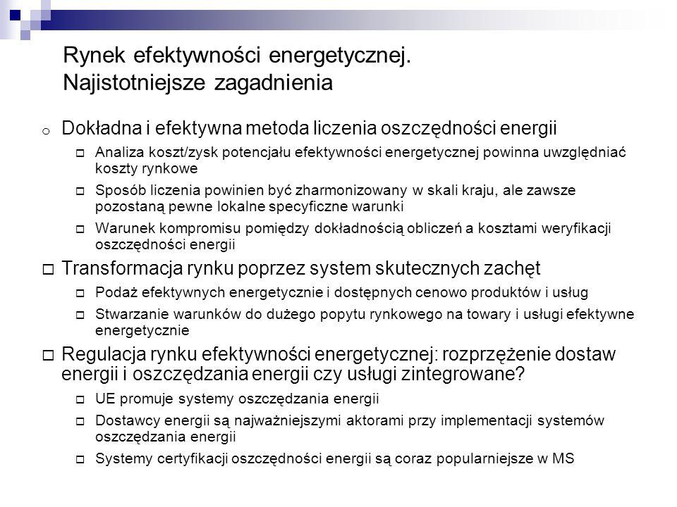 Rynek efektywności energetycznej. Najistotniejsze zagadnienia o Dokładna i efektywna metoda liczenia oszczędności energii Analiza koszt/zysk potencjał