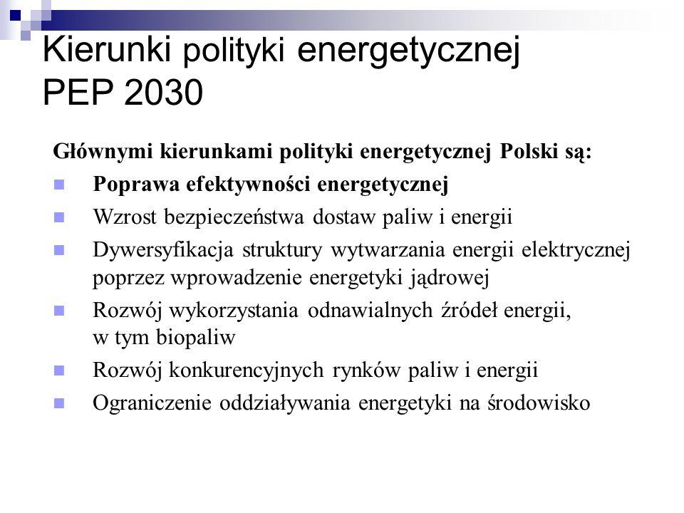 Kierunki polityki energetycznej PEP 2030 Głównymi kierunkami polityki energetycznej Polski są: Poprawa efektywności energetycznej Wzrost bezpieczeństw
