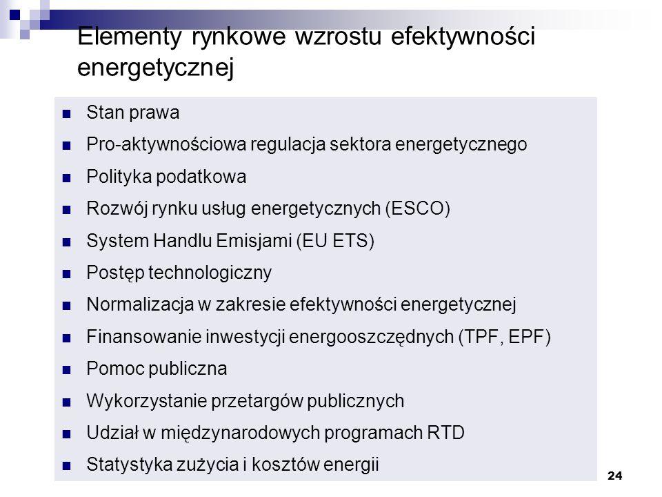 Elementy rynkowe wzrostu efektywności energetycznej Stan prawa Pro-aktywnościowa regulacja sektora energetycznego Polityka podatkowa Rozwój rynku usłu