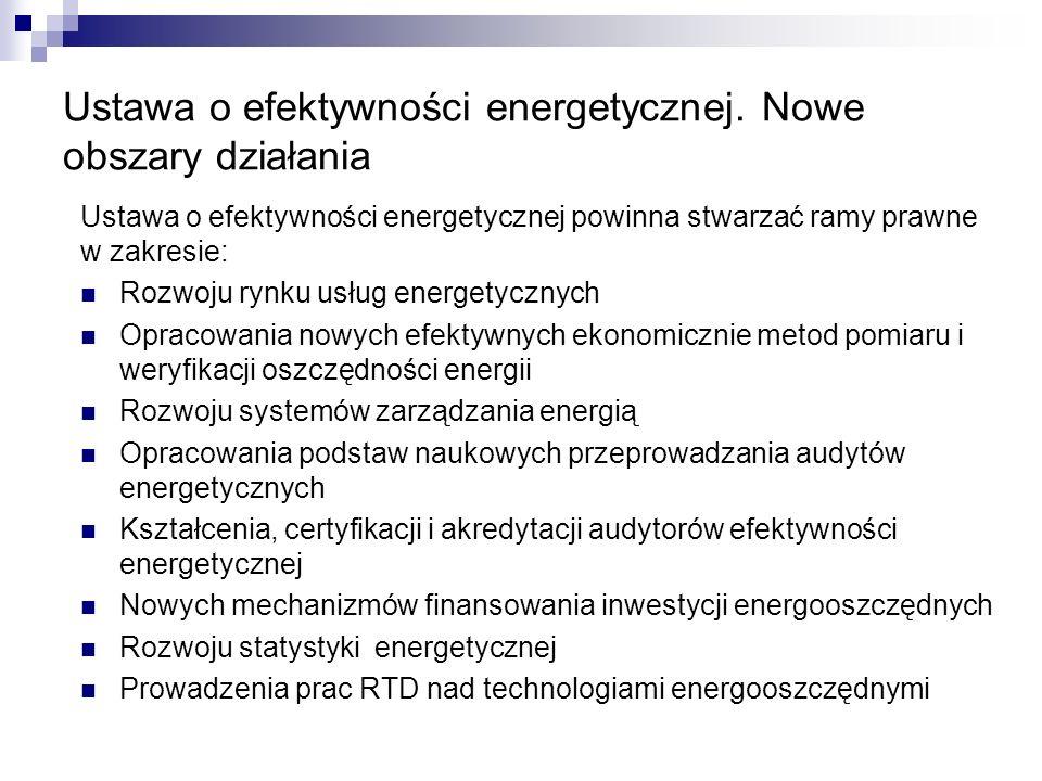Ustawa o efektywności energetycznej. Nowe obszary działania Ustawa o efektywności energetycznej powinna stwarzać ramy prawne w zakresie: Rozwoju rynku