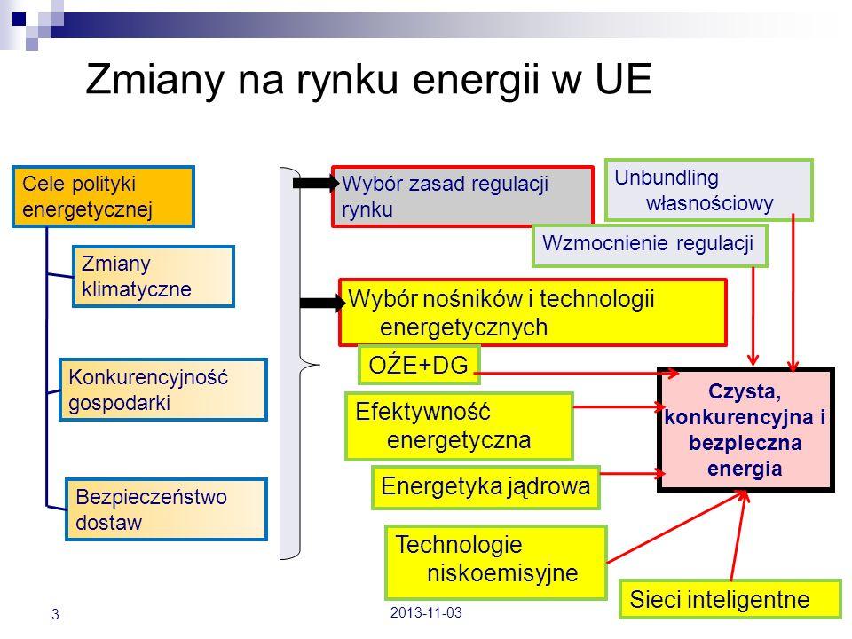 Zmiany na rynku energii w UE Wybór nośników i technologii energetycznych 3 2013-11-03 Cele polityki energetycznej Bezpieczeństwo dostaw Zmiany klimaty