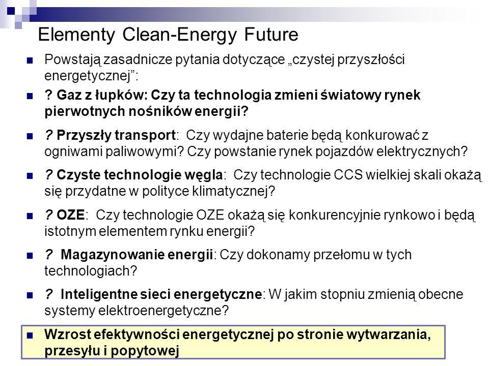 Elementy Clean-Energy Future Powstają zasadnicze pytania dotyczące czystej przyszłości energetycznej: ? Gaz z łupków: Czy ta technologia zmieni świato