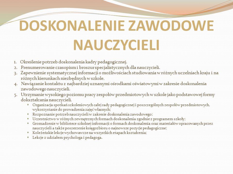 DOSKONALENIE ZAWODOWE NAUCZYCIELI 1. Określenie potrzeb doskonalenia kadry pedagogicznej. 2. Prenumerowanie czasopism i broszur specjalistycznych dla