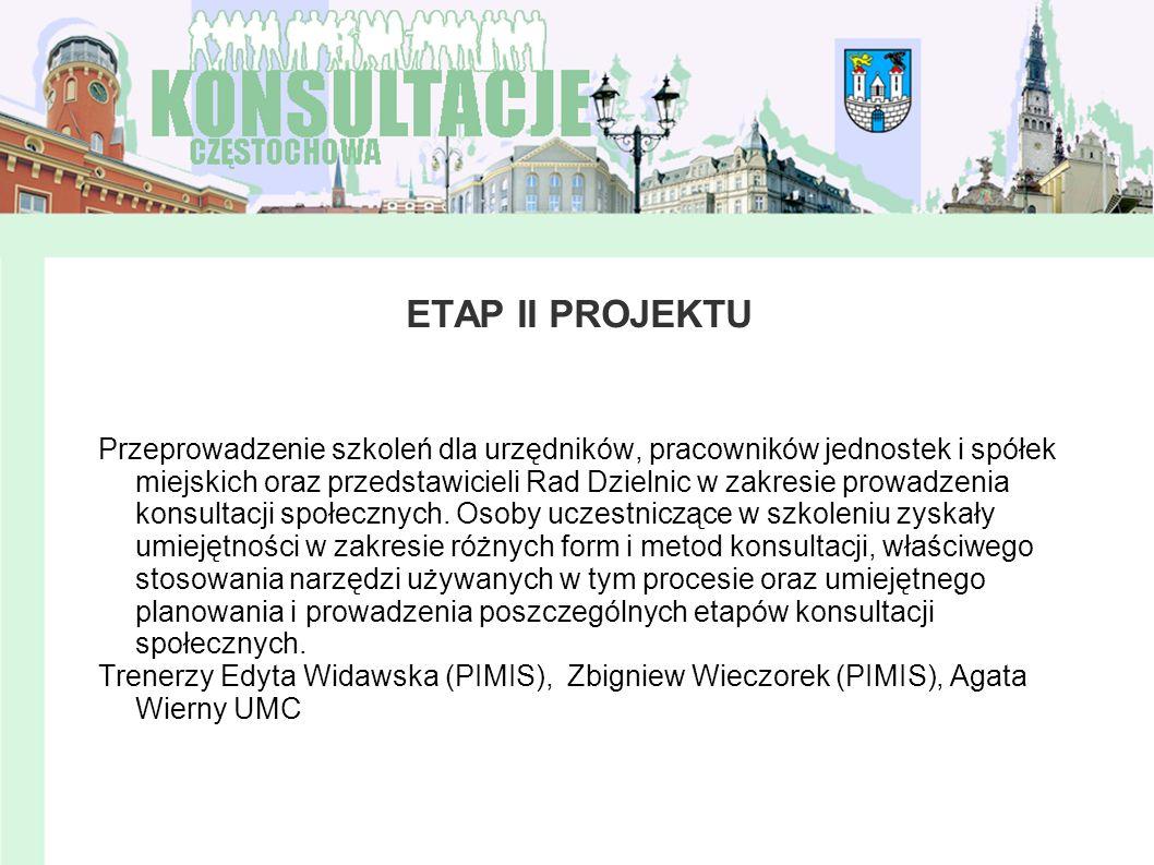 ETAP II PROJEKTU Przeprowadzenie szkoleń dla urzędników, pracowników jednostek i spółek miejskich oraz przedstawicieli Rad Dzielnic w zakresie prowadz