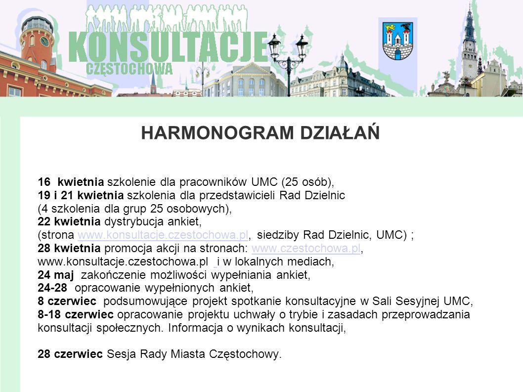HARMONOGRAM DZIAŁAŃ 16 kwietnia szkolenie dla pracowników UMC (25 osób), 19 i 21 kwietnia szkolenia dla przedstawicieli Rad Dzielnic (4 szkolenia dla