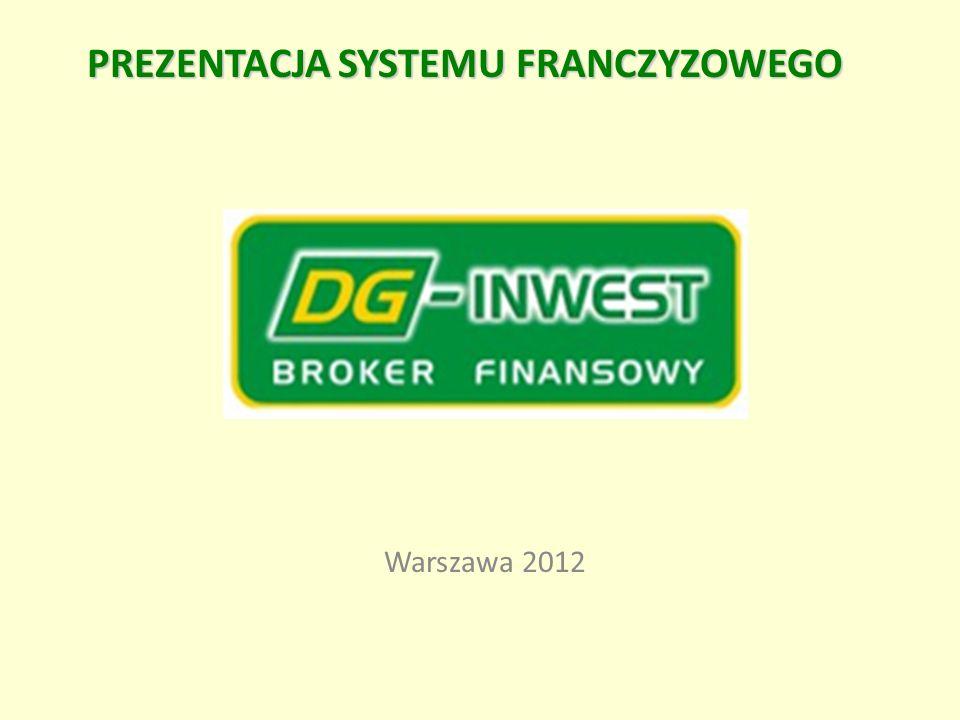 O firmie : Posiadamy 30 oddziałów Pracuje dla nas ponad 100 doradców Doradzamy od 1994 roku Ofertę wybieramy z 65 banków i firm Nie pobieramy prowizji od klientów Jesteśmy wiodącym brokerem finansowym Bezpłatne doradztwo finansowe i podatkow e Siedziba DG-INWEST Biała Podlaska