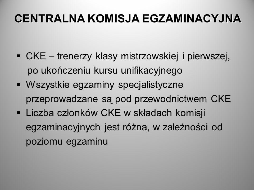 CENTRALNA KOMISJA EGZAMINACYJNA CKE – trenerzy klasy mistrzowskiej i pierwszej, po ukończeniu kursu unifikacyjnego Wszystkie egzaminy specjalistyczne