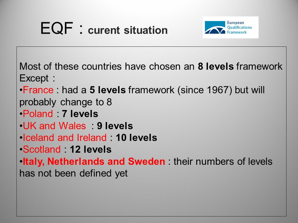 EQF : curent situation Most of these countries have chosen an 8 levels framework Except : France : had a 5 levels framework (since 1967) but will prob