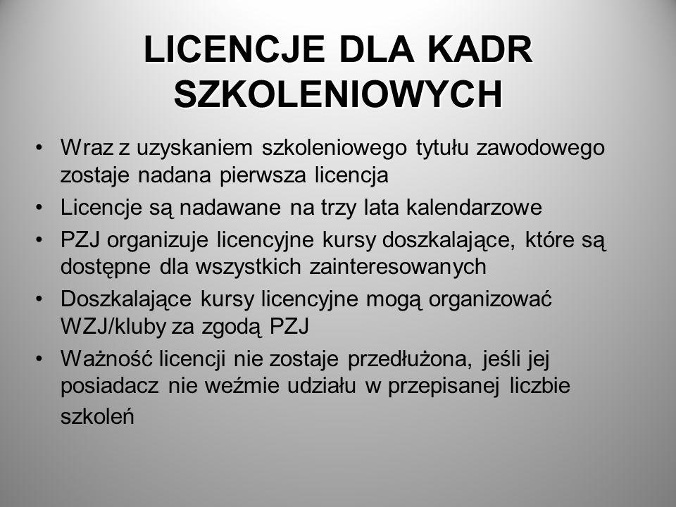 LICENCJE DLA KADR SZKOLENIOWYCH Wraz z uzyskaniem szkoleniowego tytułu zawodowego zostaje nadana pierwsza licencja Licencje są nadawane na trzy lata k