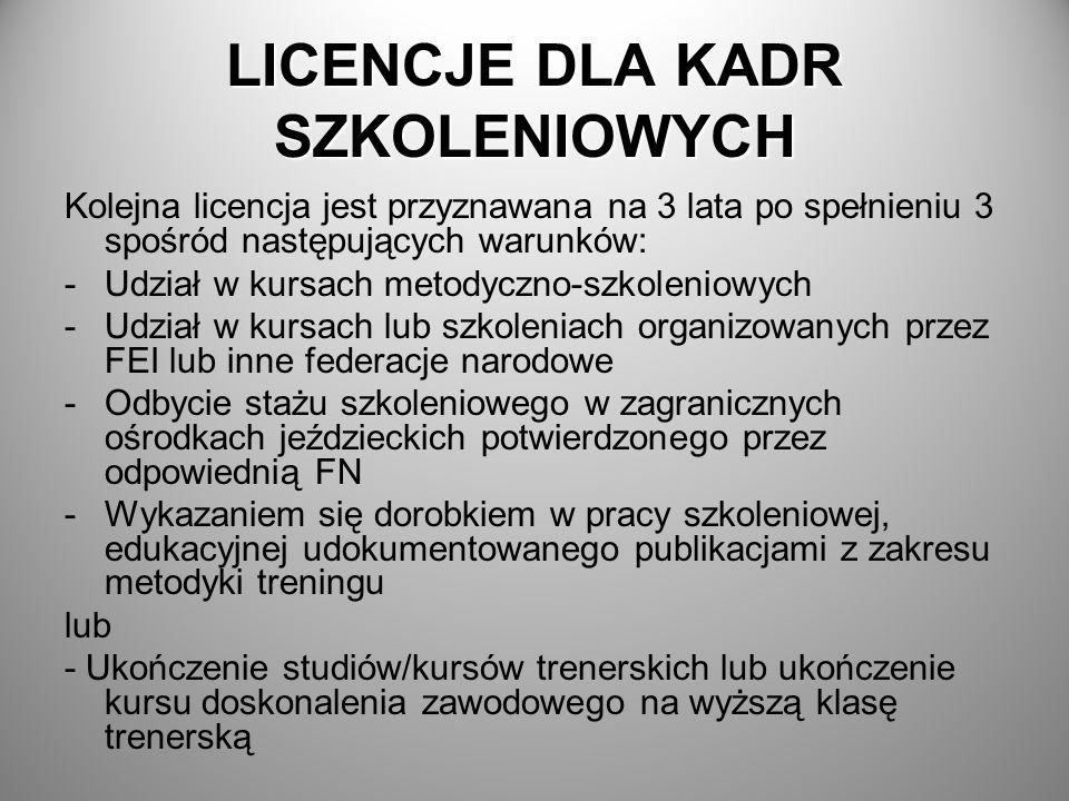 LICENCJE DLA KADR SZKOLENIOWYCH Kolejna licencja jest przyznawana na 3 lata po spełnieniu 3 spośród następujących warunków: -Udział w kursach metodycz