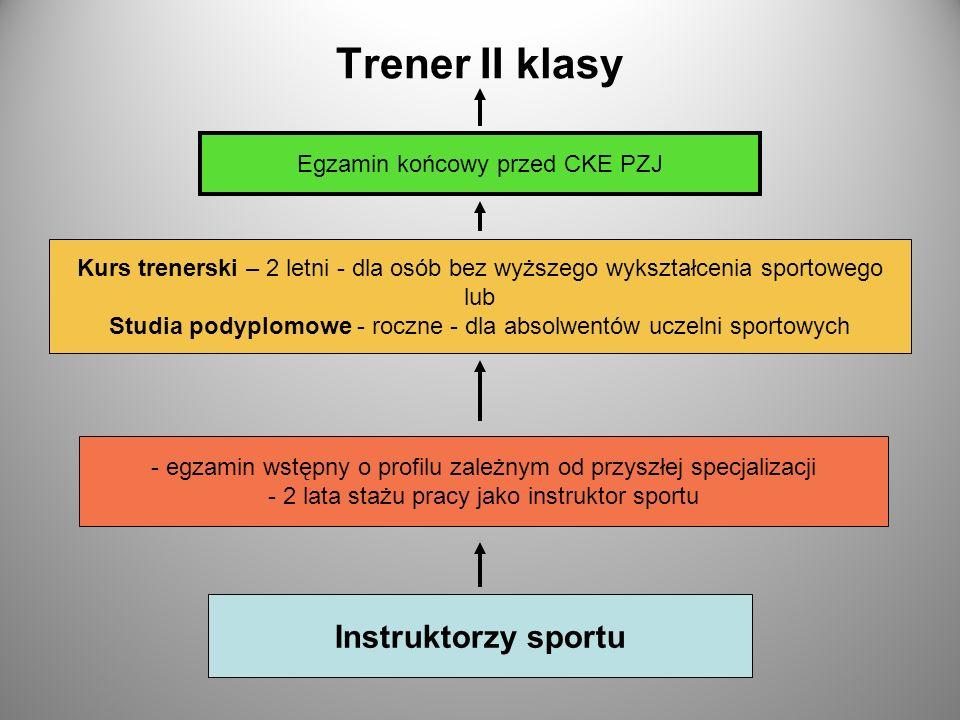 Trener II klasy Kurs trenerski – 2 letni - dla osób bez wyższego wykształcenia sportowego lub Studia podyplomowe - roczne - dla absolwentów uczelni sp