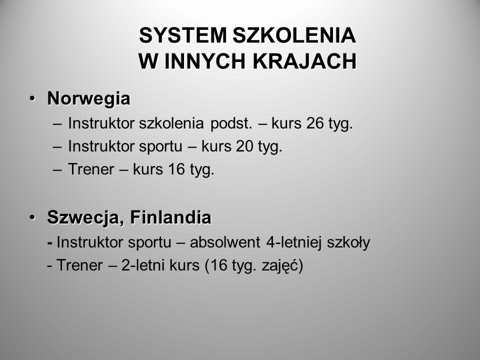 SYSTEM SZKOLENIA W INNYCH KRAJACH NorwegiaNorwegia –Instruktor szkolenia podst. – kurs 26 tyg. –Instruktor sportu – kurs 20 tyg. –Trener – kurs 16 tyg