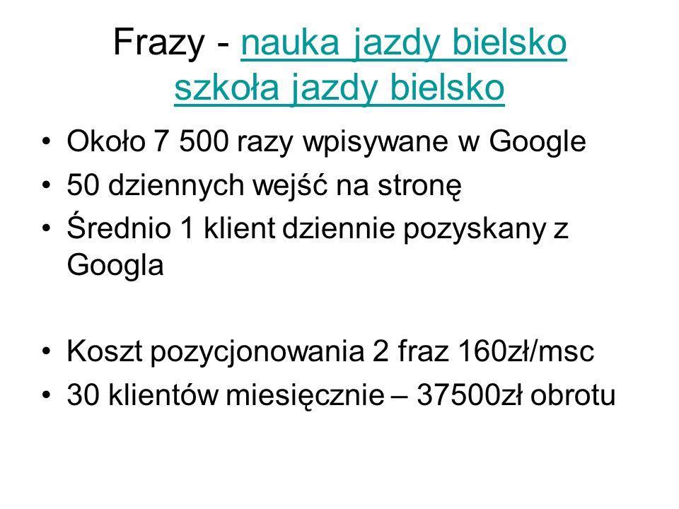 Frazy - nauka jazdy bielsko szkoła jazdy bielskonauka jazdy bielsko szkoła jazdy bielsko Około 7 500 razy wpisywane w Google 50 dziennych wejść na str