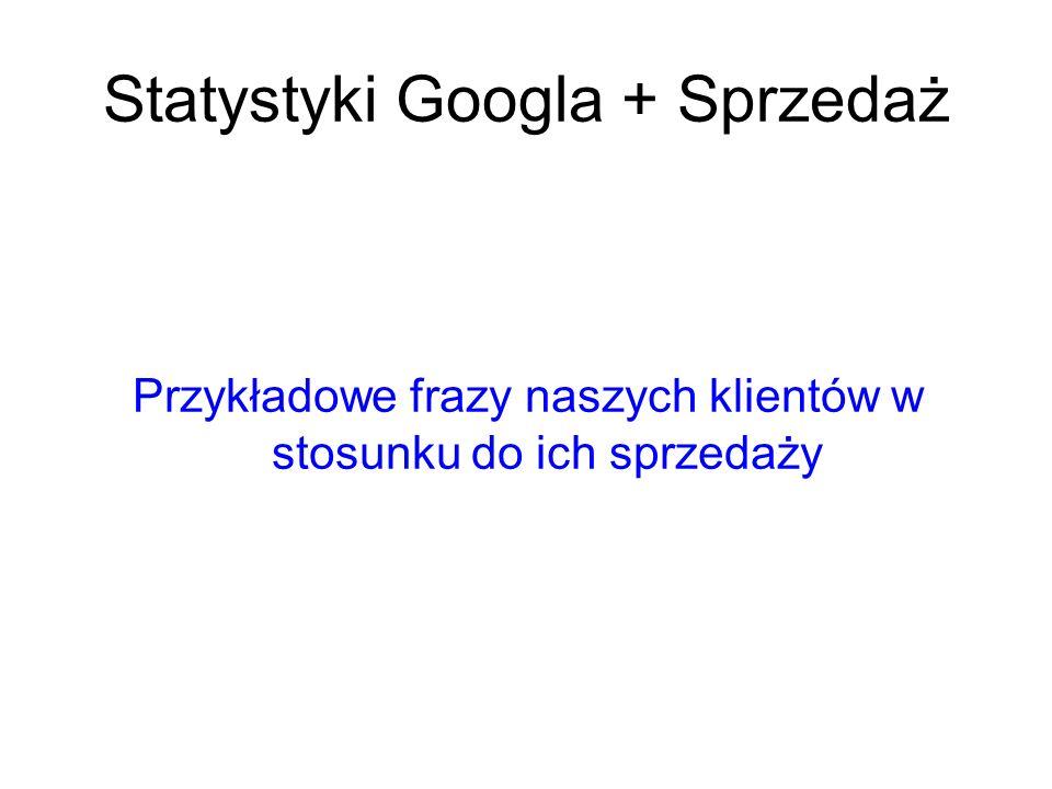 Statystyki Googla + Sprzedaż Przykładowe frazy naszych klientów w stosunku do ich sprzedaży