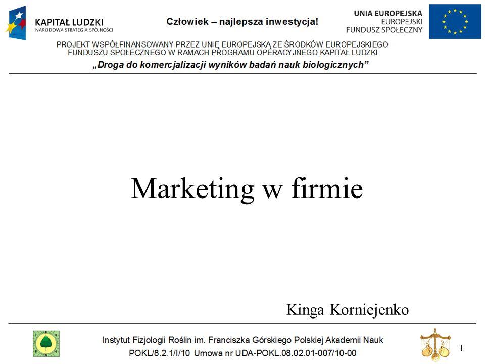 1 Marketing w firmie Kinga Korniejenko