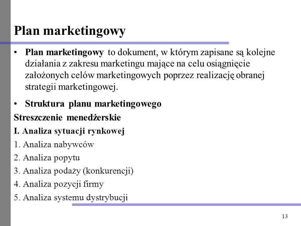 13 Plan marketingowy Plan marketingowy to dokument, w którym zapisane są kolejne działania z zakresu marketingu mające na celu osiągnięcie założonych