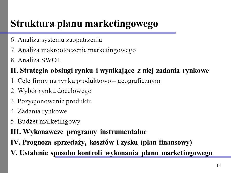 14 Struktura planu marketingowego 6. Analiza systemu zaopatrzenia 7. Analiza makrootoczenia marketingowego 8. Analiza SWOT II. Strategia obsługi rynku