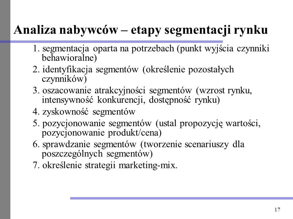 17 Analiza nabywców – etapy segmentacji rynku 1. segmentacja oparta na potrzebach (punkt wyjścia czynniki behawioralne) 2. identyfikacja segmentów (ok