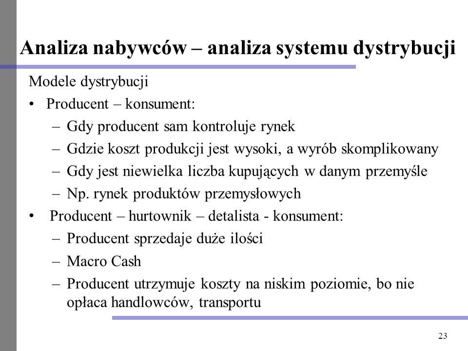 23 Analiza nabywców – analiza systemu dystrybucji Modele dystrybucji Producent – konsument: –Gdy producent sam kontroluje rynek –Gdzie koszt produkcji