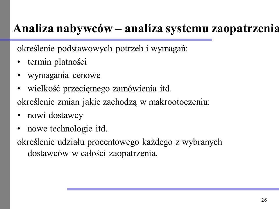 26 Analiza nabywców – analiza systemu zaopatrzenia określenie podstawowych potrzeb i wymagań: termin płatności wymagania cenowe wielkość przeciętnego