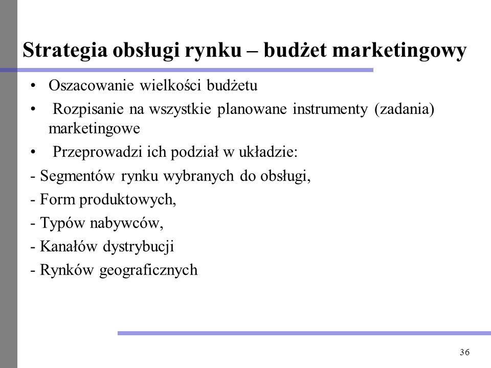 36 Strategia obsługi rynku – budżet marketingowy Oszacowanie wielkości budżetu Rozpisanie na wszystkie planowane instrumenty (zadania) marketingowe Pr