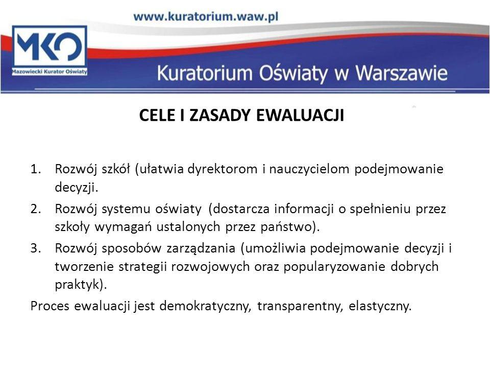 Rezultaty ewaluacji 1.Informacja zwrotna w postaci raportu.