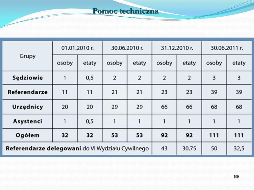109 Pomoc techniczna dobisz@lo44.edu.pl