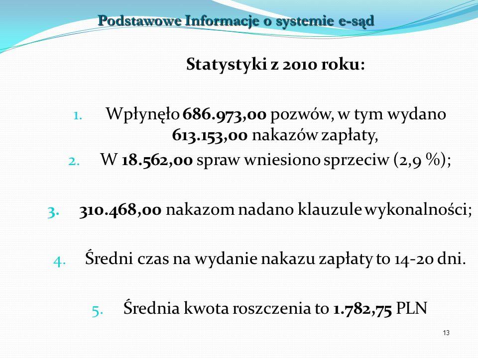 13 Statystyki z 2010 roku: 1. Wpłynęło 686.973,00 pozwów, w tym wydano 613.153,00 nakazów zapłaty, 2. W 18.562,00 spraw wniesiono sprzeciw (2,9 %); 3.