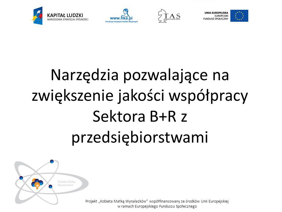 Projekt Kobieta Matką Wynalazków współfinansowany ze środków Unii Europejskiej w ramach Europejskiego Funduszu Społecznego Pojęcie komercjalizacji projektu Charakterystyka sektora B+R w Polsce Program Operacyjny Innowacyjna Gospodarka (POIG) Program Operacyjny Kapitał Ludzki (POKL) Inkubatory Innowacyjności Regionalny Program Operacyjny (RPO) Fundusze Private Equity i Venture Capital Anioły biznesu New connect Centra transferu technologii