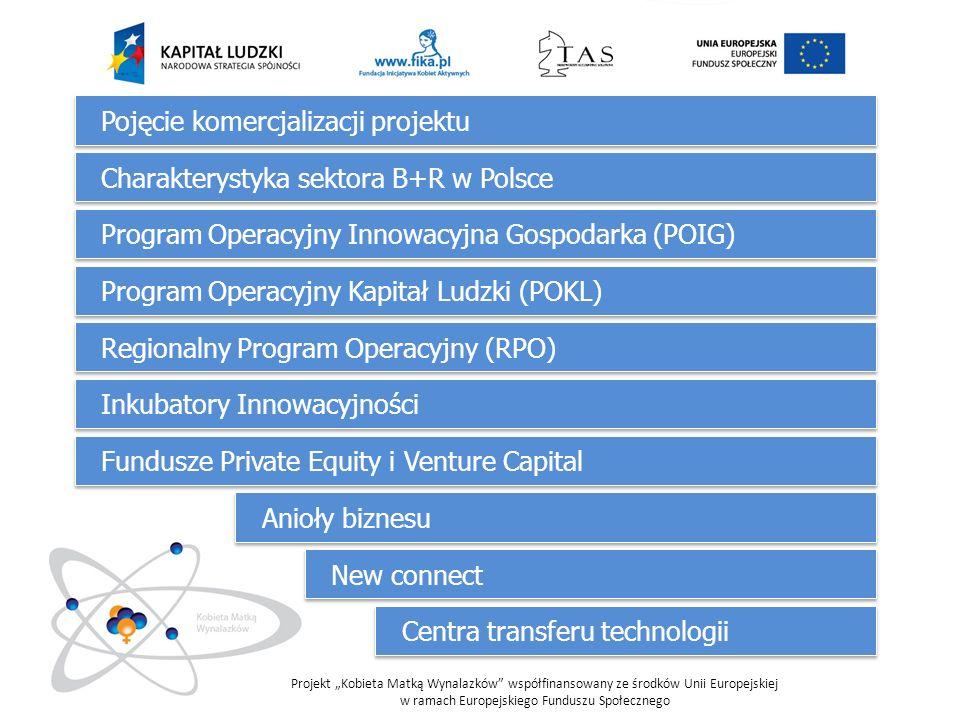 Projekt Kobieta Matką Wynalazków współfinansowany ze środków Unii Europejskiej w ramach Europejskiego Funduszu Społecznego Komercjalizacja Komercjalizacja – (ang.