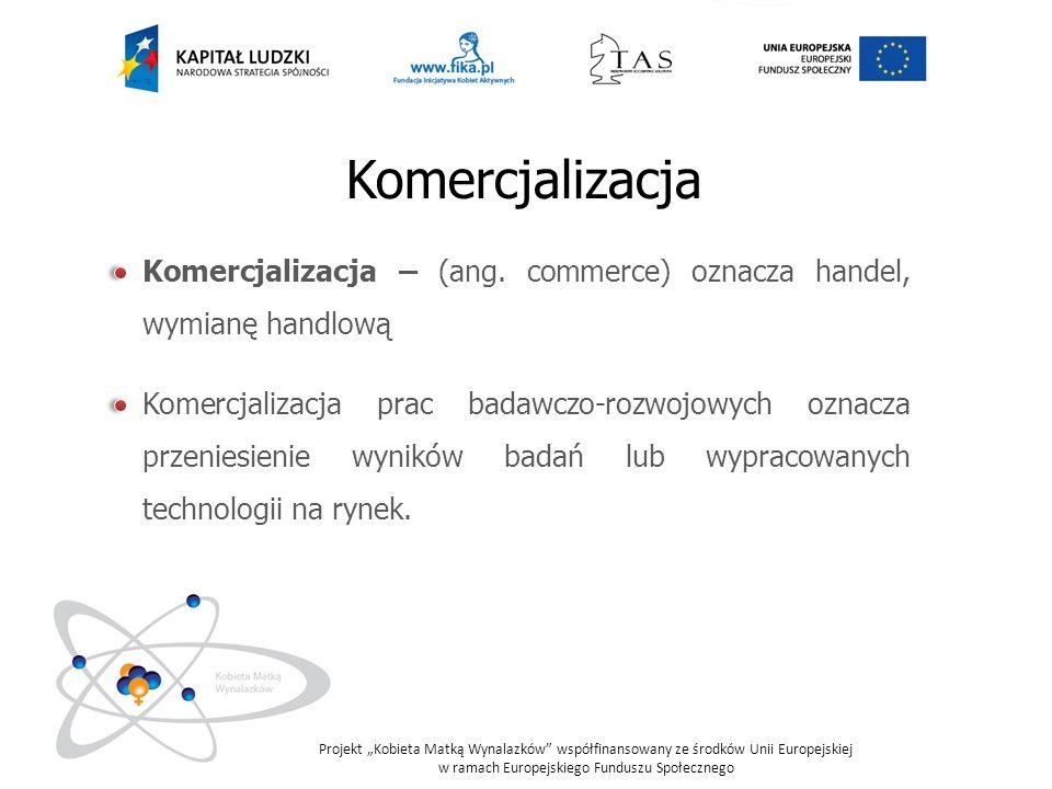 Projekt Kobieta Matką Wynalazków współfinansowany ze środków Unii Europejskiej w ramach Europejskiego Funduszu Społecznego Akcje lub udziały należące do funduszu oferuje się innej firmie z danej branży Wycofanie się funduszu VC ze spółki – sprzedaż inwestorowi strategicznemu
