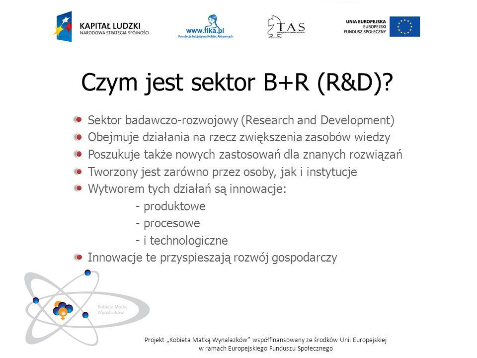 Projekt Kobieta Matką Wynalazków współfinansowany ze środków Unii Europejskiej w ramach Europejskiego Funduszu Społecznego Sektor B+R w Polsce obejmuje: Polska Akademia Nauk jednostki badawczo-rozwojowe szkoły wyższe prowadzące działalność w zakresie B+R jednostki obsługi nauki jednostki rozwojowe (przedsiębiorstwa, które posiadają własne zaplecze badawcze)