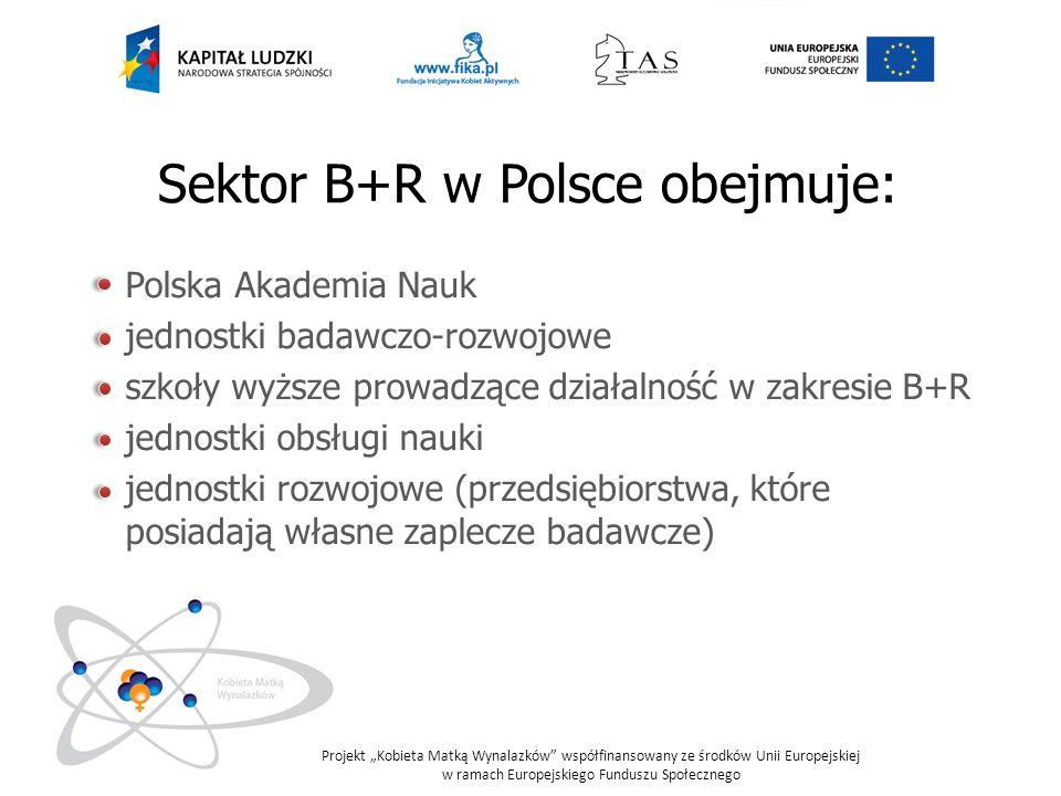 Projekt Kobieta Matką Wynalazków współfinansowany ze środków Unii Europejskiej w ramach Europejskiego Funduszu Społecznego Sektor B+R w Polsce: Nakłady wewnętrzne na badania i prace rozwojowe – 10 416 mln zł Liczba zatrudnionych osób – 129,8 tyś.