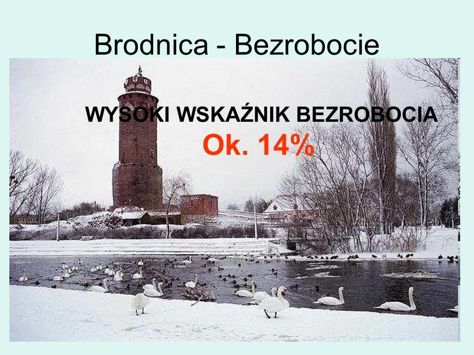 Brodnica - Bezrobocie WYSOKI WSKAŹNIK BEZROBOCIA Ok. 14%