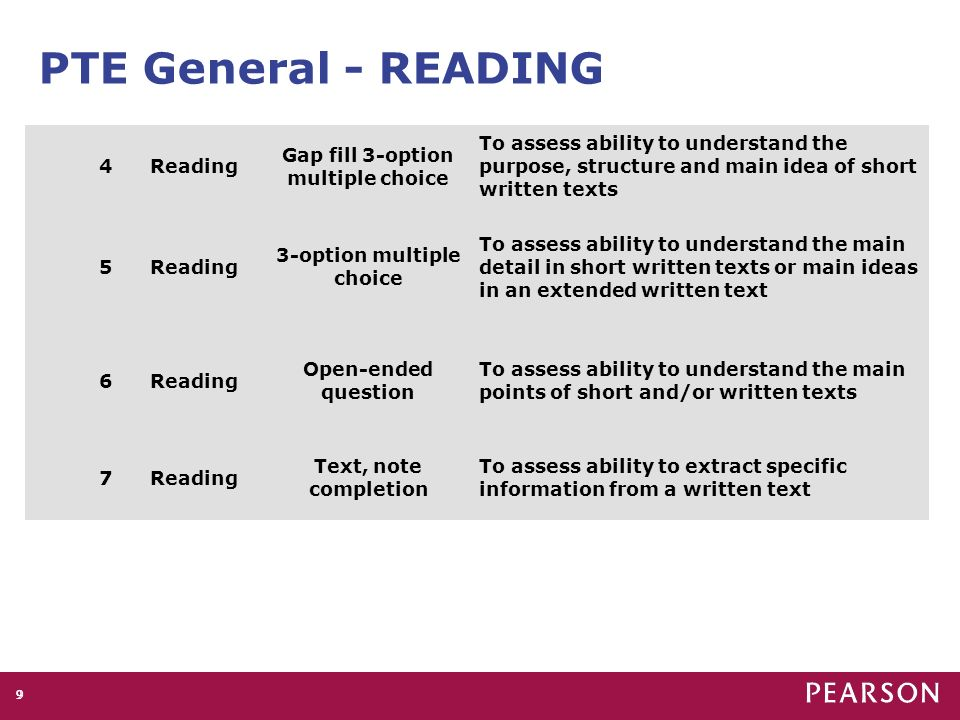10 PTE General - WRITING 8Writing Write correspondence To assess ability to write a piece of correspondence 9WritingWrite text To assess ability to write a text based on pictures or from own experience, knowledge or imagination
